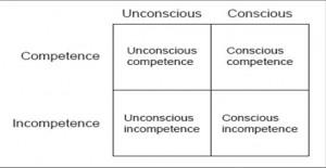 Unconsciuos-incompetent3-300x155