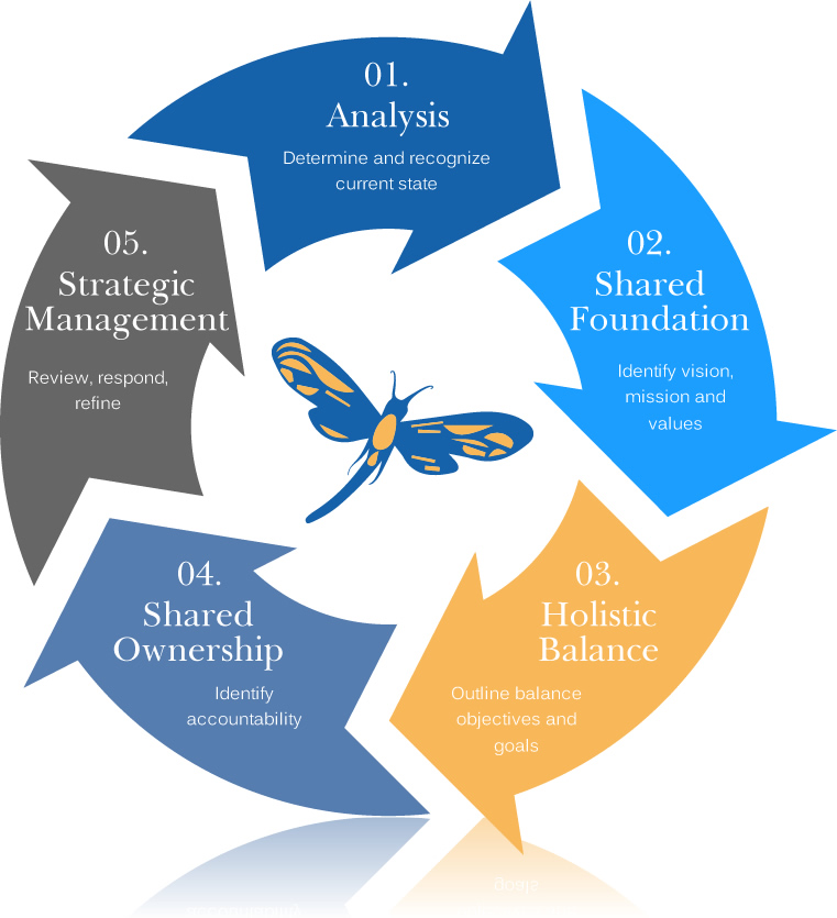download Quantified Eco Efficiency (Eco Efficiency
